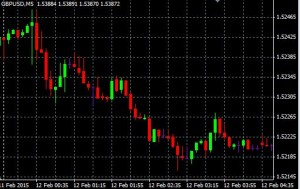 downtrend-graph-how-trade-forex