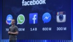 Facebook share price forecast q3: Bullish or Bearish on?