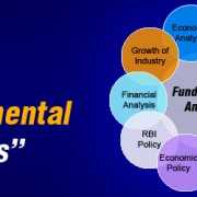 fundamental stocks analysis